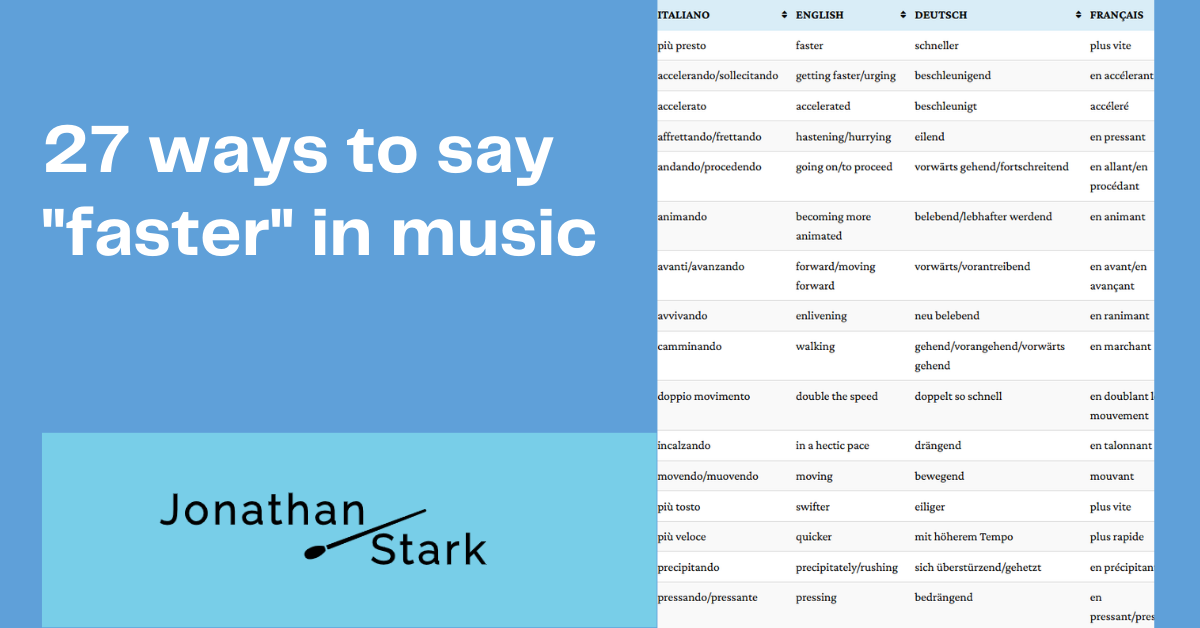 """You are currently viewing 27 ways to say """"faster"""" in music"""