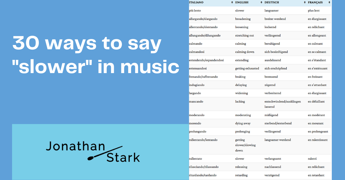 """You are currently viewing 30 ways to say """"slower"""" in music"""