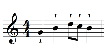 articulation music staccatissimo example