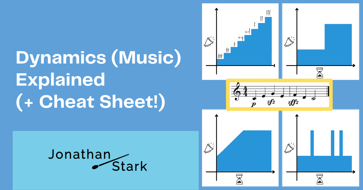 You are currently viewing Dynamics (Music) Explained (+ Cheat Sheet!)