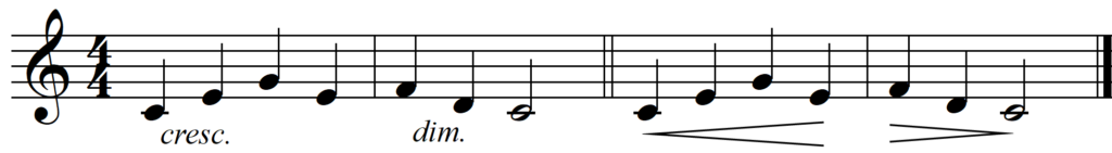 difference dynamic indications crescendo diminuendo